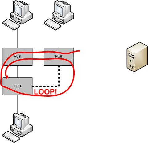 how to connect two switches together in a network